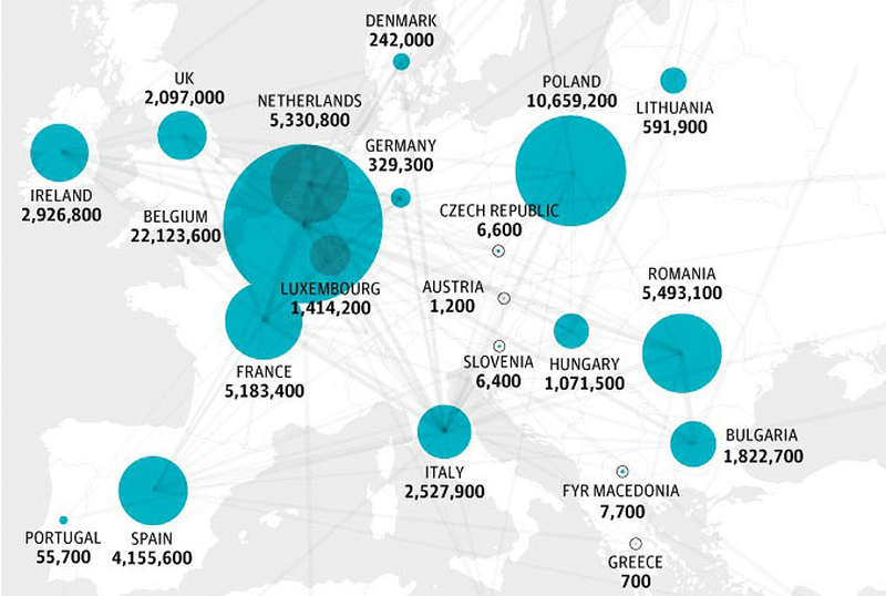 Interaktive Landkarte Pferdefleisch Export